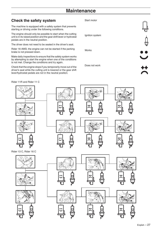 check the safety system maintenance husqvarna 16 awd user manual rh manualsdir com Husqvarna Rider Parts Husqvarna Rider 16 Review
