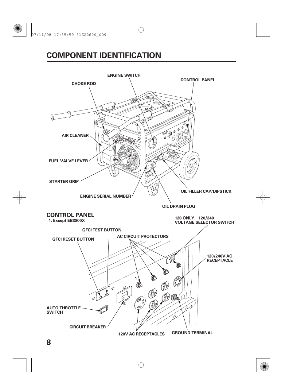 Component identification, 8component identification, Control panel | HONDA  EB5000X User Manual | Page 10 / 71
