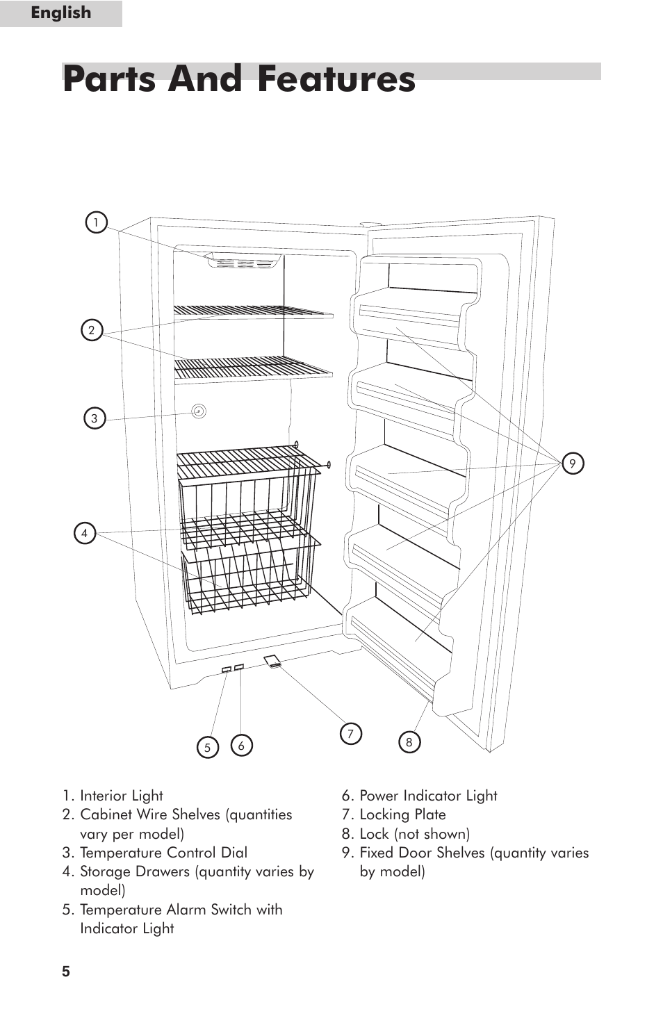 freezer haier huf168pb wiring diagram trusted wiring diagram rh dafpods co Haier Refrigerator Replacement Door Parts Cassette GE Refrigerator Ice Maker Wiring-Diagram