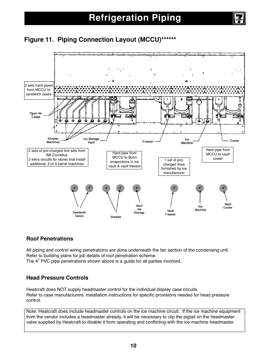 Refrigeration Piping Figure 11 Connection Layout Mccu Guide Roof Penetrations Heatcraft Products Ii User Manual Page 10 48