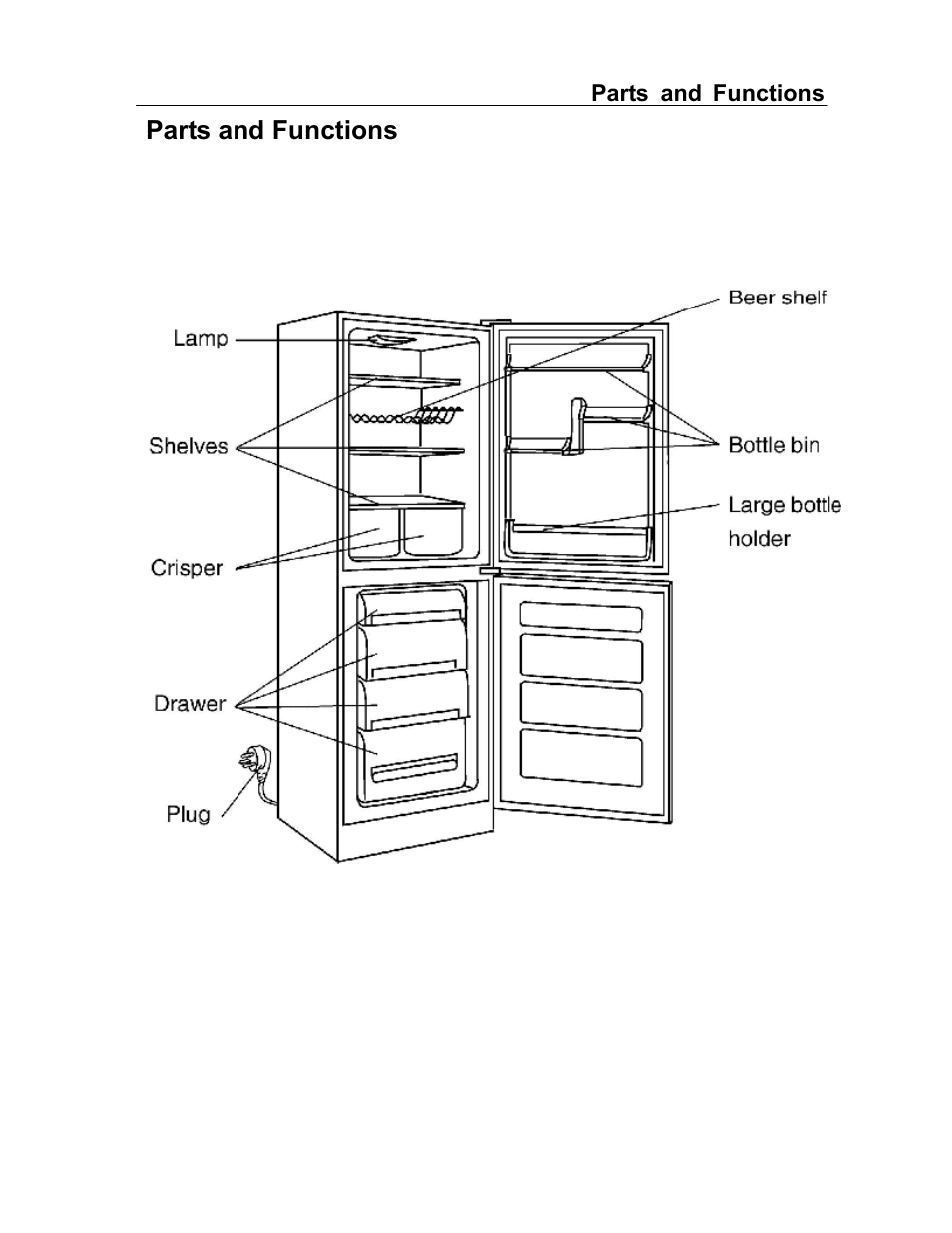 Haier Parts Diagram Electrical Wiring Diagrams Dryer And Functions Hrf 329aa User Manual Page 8 32 Hte14waaww 02