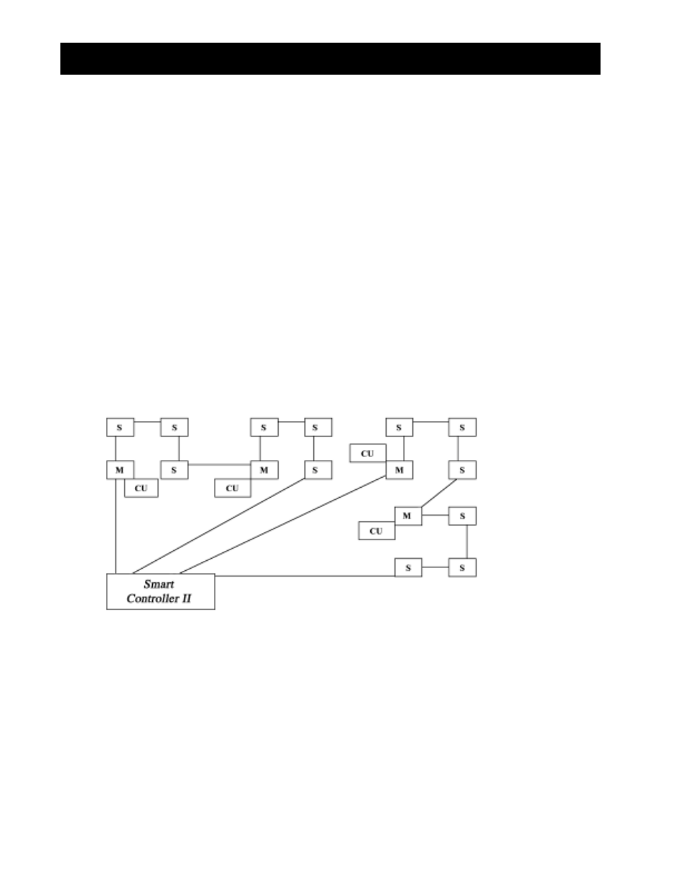 Power supply | Heatcraft Refrigeration Products BEACON II SMART CONTROLLER  H-IM-80C User Manual | Page 6 / 24