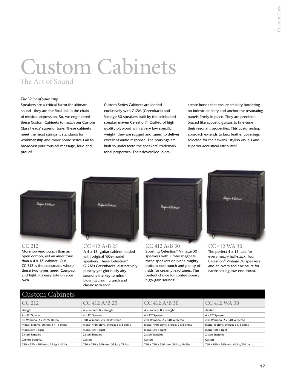 Custom Cabinets The Art Of Sound Cc 212 Hughes 4 X 12 Speaker Cabinet Wiring Diagram Kettner Guitar Bass Amplification User Manual Page 17 44