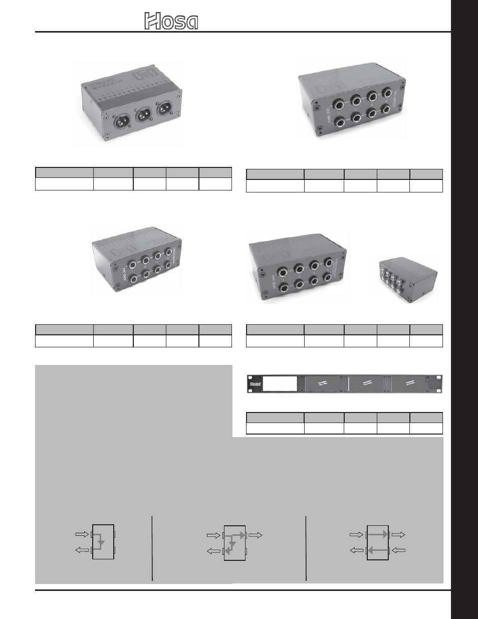 Pat Ch Bays 2007 Retail Catalog Modular Unbalanced 1 4 Patch Bay Here Is An Image Of A Series Top And Parallel Bottom Wiring Hosa Technology Audio Digital Solutions User Manual Page 7 72