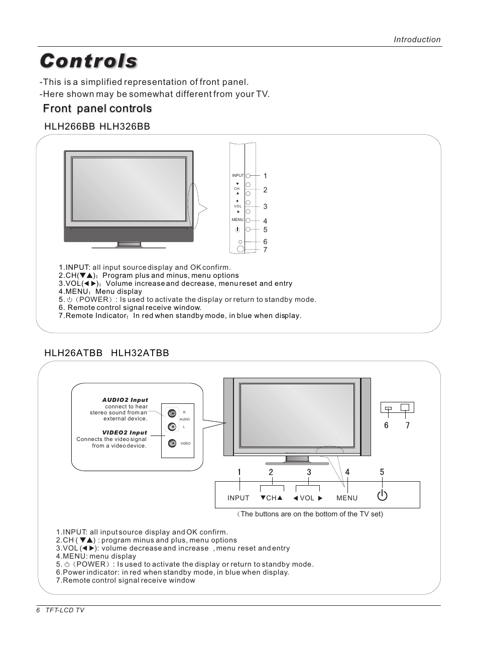 Controls Front Panel Controls Haier Hlh32atbb User Manual Page 6 48