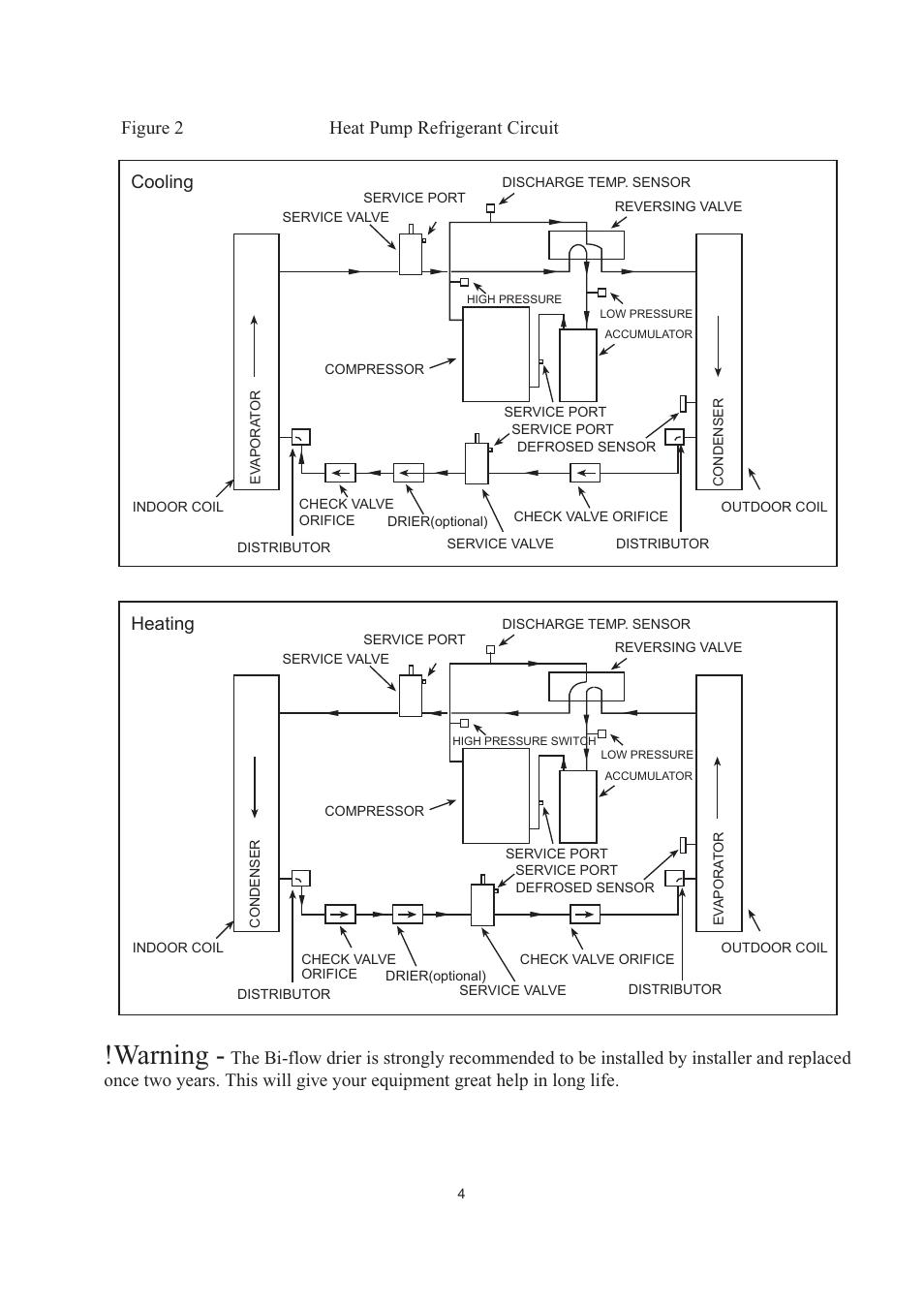 Warning Figure 2 Heat Pump Refrigerant Circuit Cooling Haier Reversing Valve Wiring Diagram Hr36d2var User Manual Page 6 18