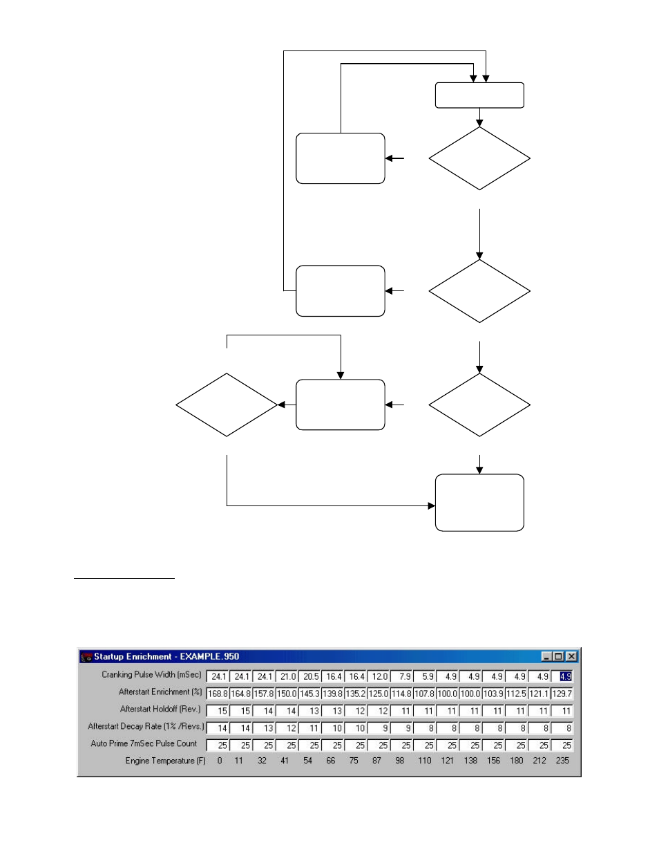 holley commander 950 user manual page 49 98 original mode rh manualsdir com Manuals in PDF holley digital dash user manual