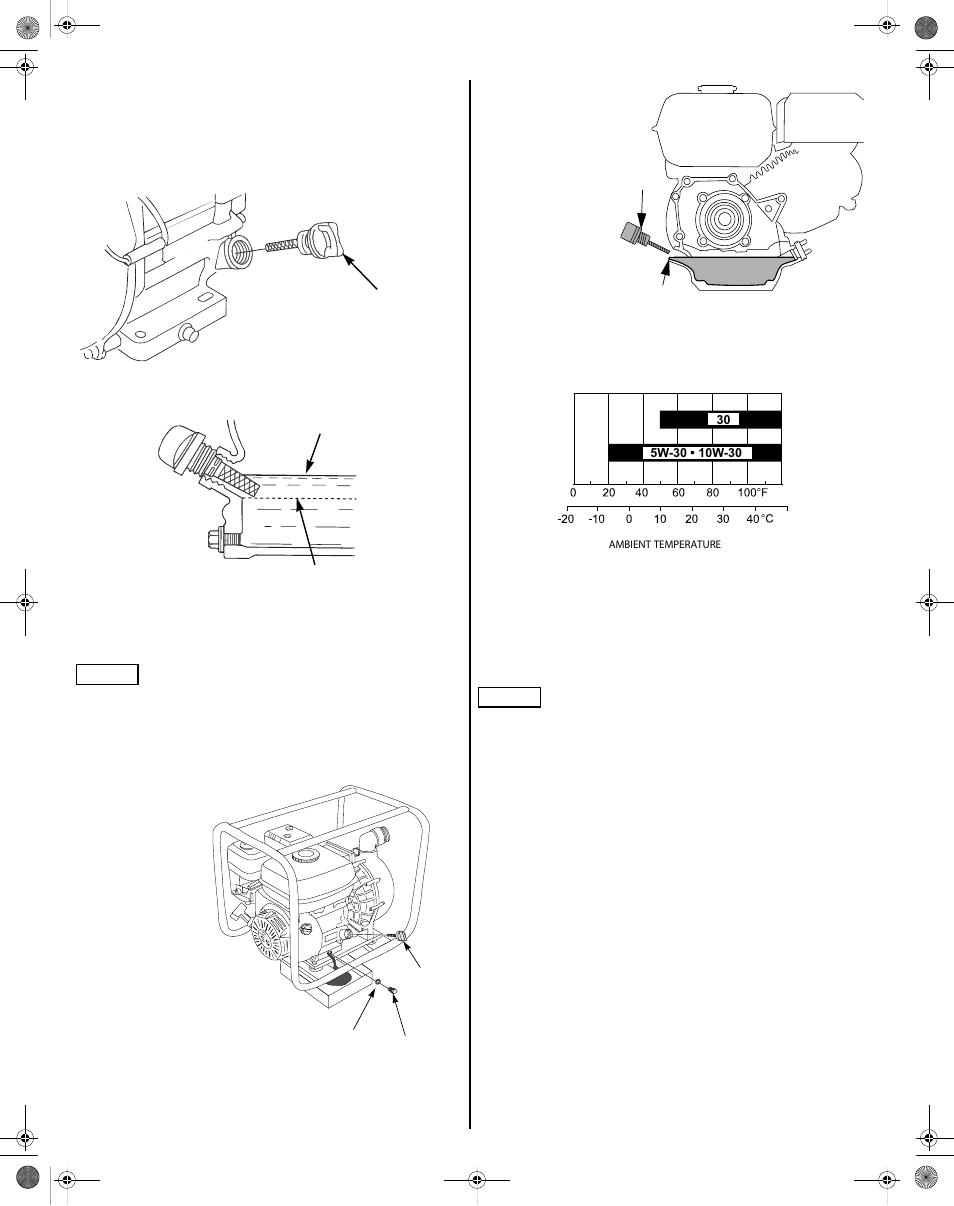 Engine maintenance, Engine oil level check, Engine oil change | Engine oil  recommendations,
