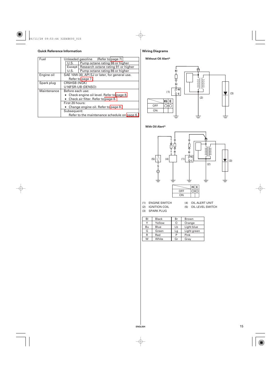 Quick Reference Information  Wiring Diagrams