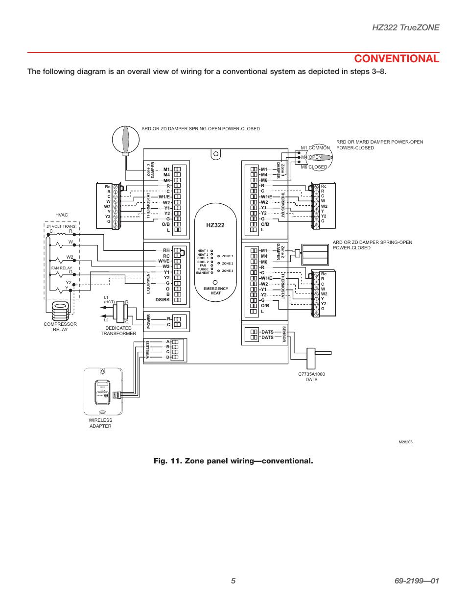 hz honeywell zone board wiring diagram on