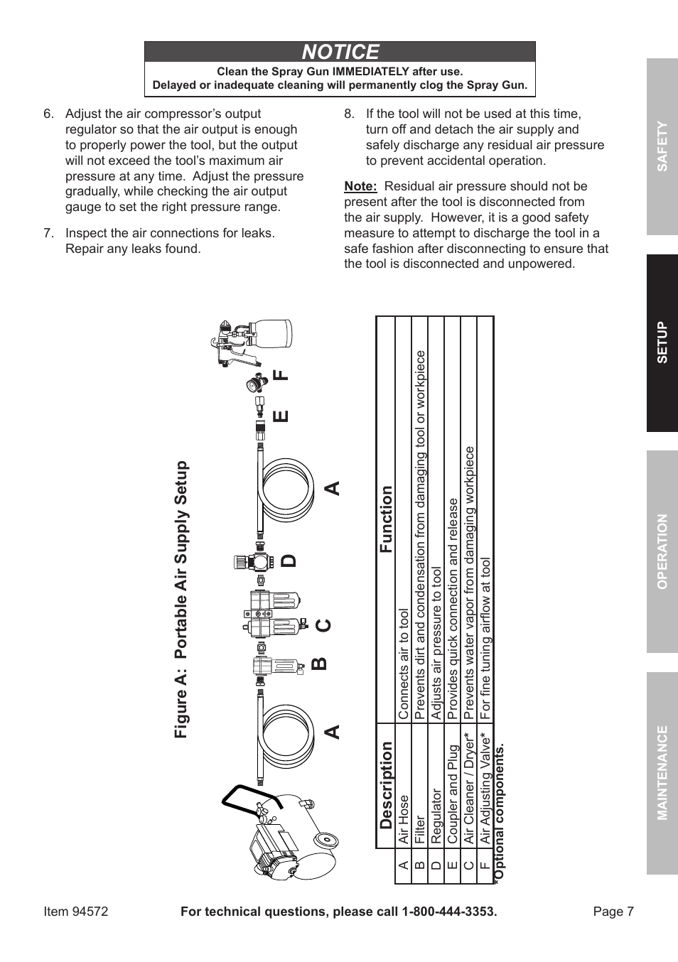 Notice | Harbor Freight Tools CENTRAL PNEUMATIC 94572 User Manual