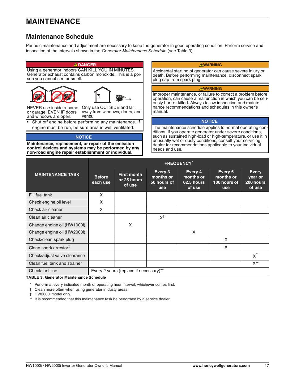 Maintenance Maintenance Schedule Honeywell Hw2000i User