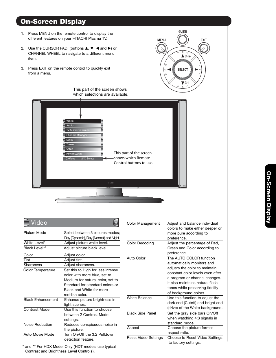 on screen display vide o on scr een display hitachi 55hdt79 user rh manualsdir com Hitachi 55HDS69 Stand Hitachi 42HDS69 Remote