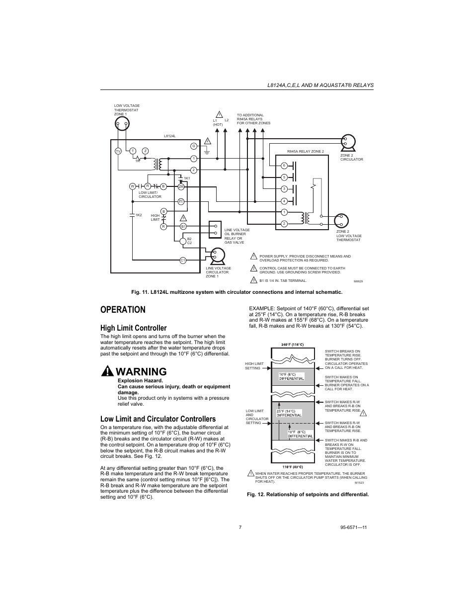 operation  high limit controller  low limit and circulator controllers