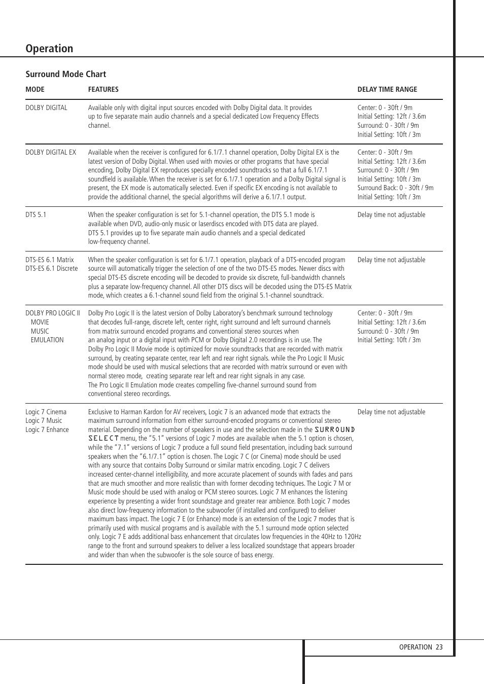 operation harman kardon avr 135 user manual page 23 42 rh manualsdir com harman kardon avr 135 user manual