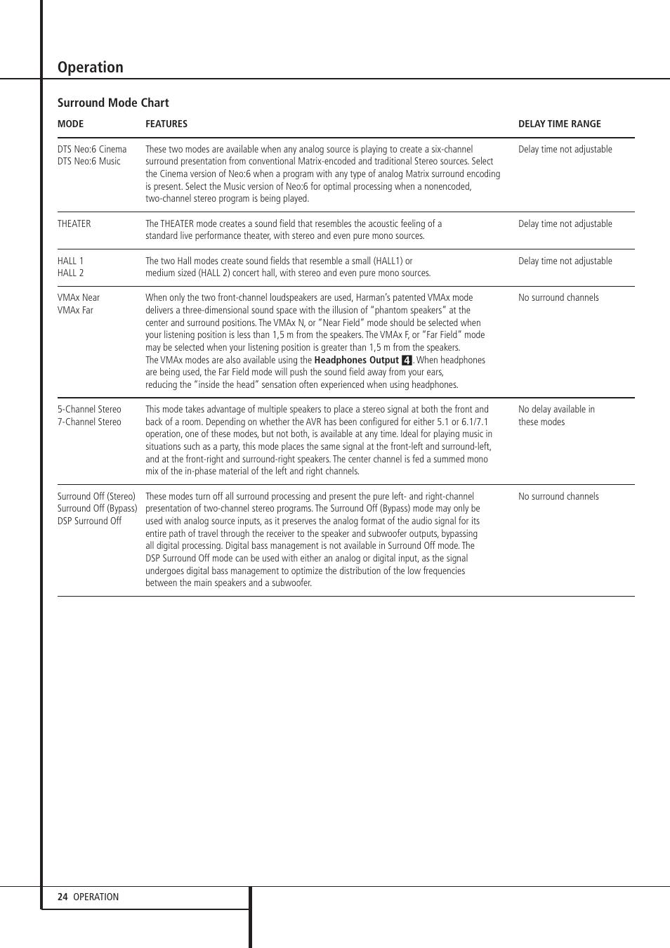 operation harman kardon avr 135 user manual page 24 42 rh manualsdir com