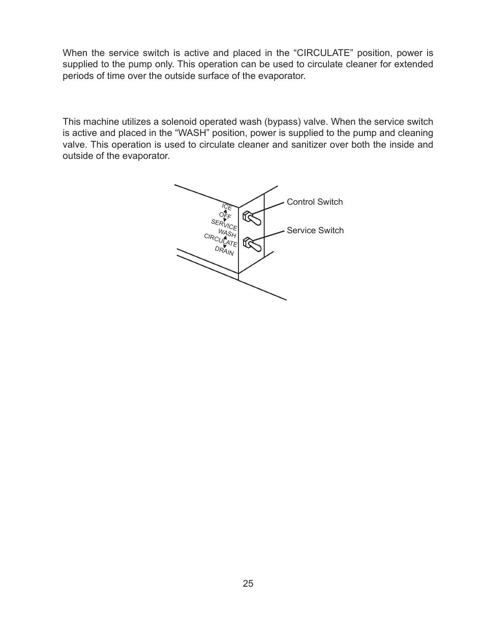 fig 3 hoshizaki km 260bah user manual page 30 81 original mode rh manualsdir com Hoshizaki Ice Machine Troubleshooting Hoshizaki 451 Mah Service Manual