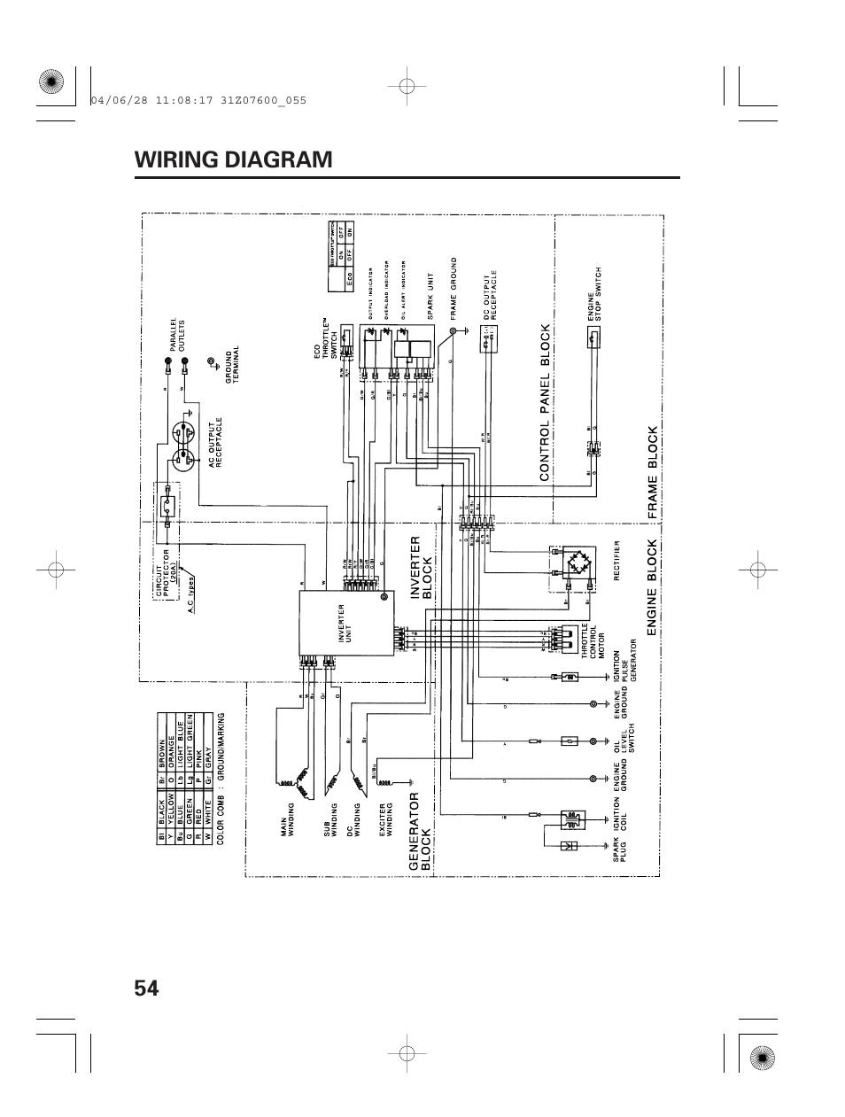 honda eu2000i wiring diagram wiring diagram a7 coleman powermate 5000 wiring diagram honda eu2000i an1 honda generator