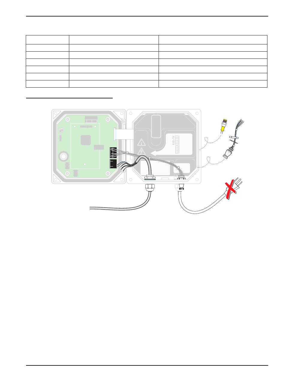 Table 4 wiring the sensor at terminal block j5, Figure 8