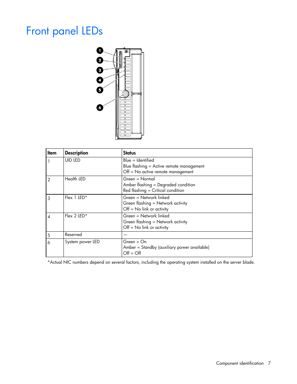 bl460c maintenance and service guide basic instruction manual u2022 rh ryanshtuff co hp proliant bl460c g1 service manual BL460c G1 Blade Chassis