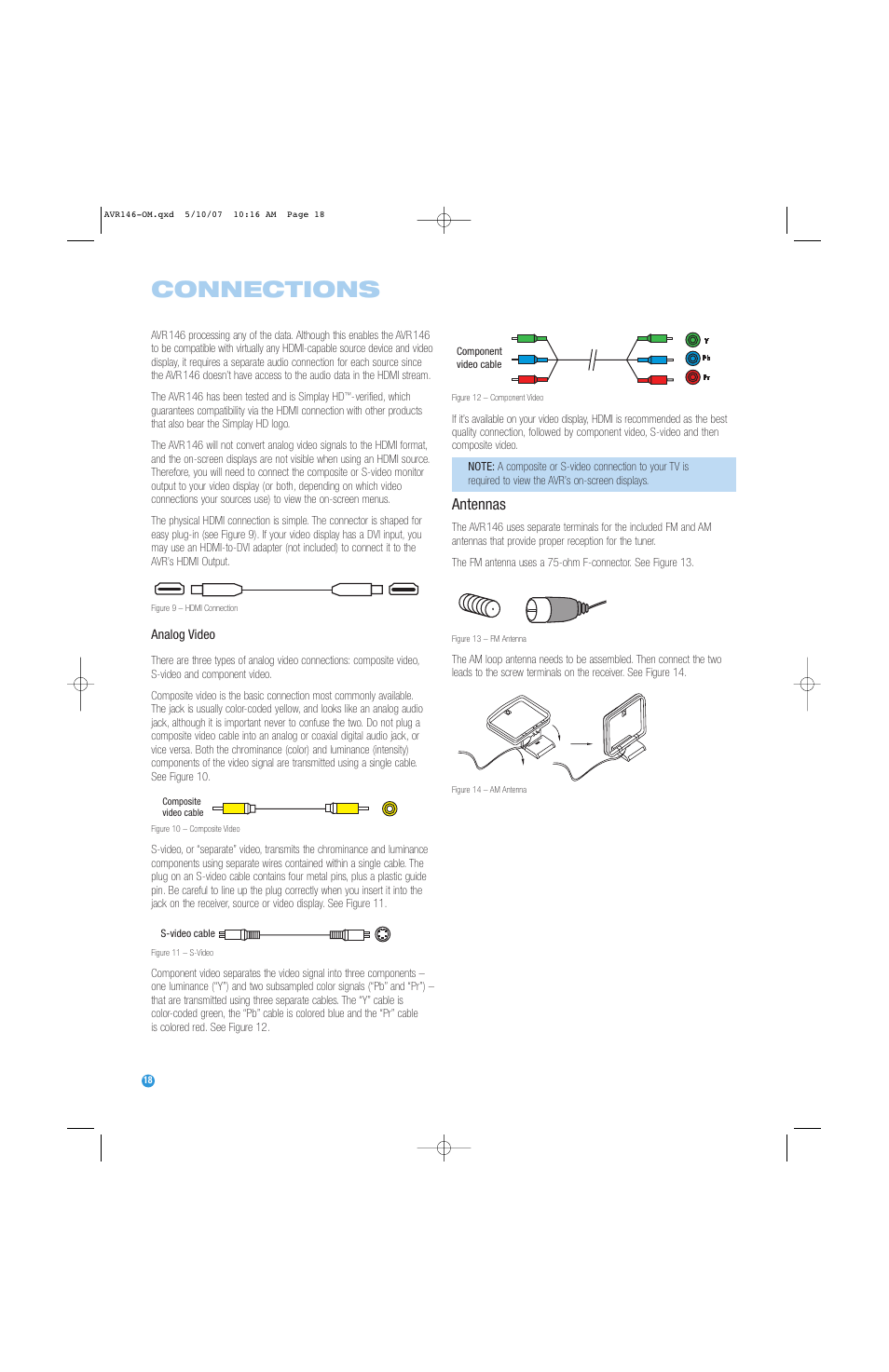 connections antennas harman kardon avr 146 user manual page 18 rh manualsdir com harman kardon avr 146 service manual harman kardon avr 146 manual download