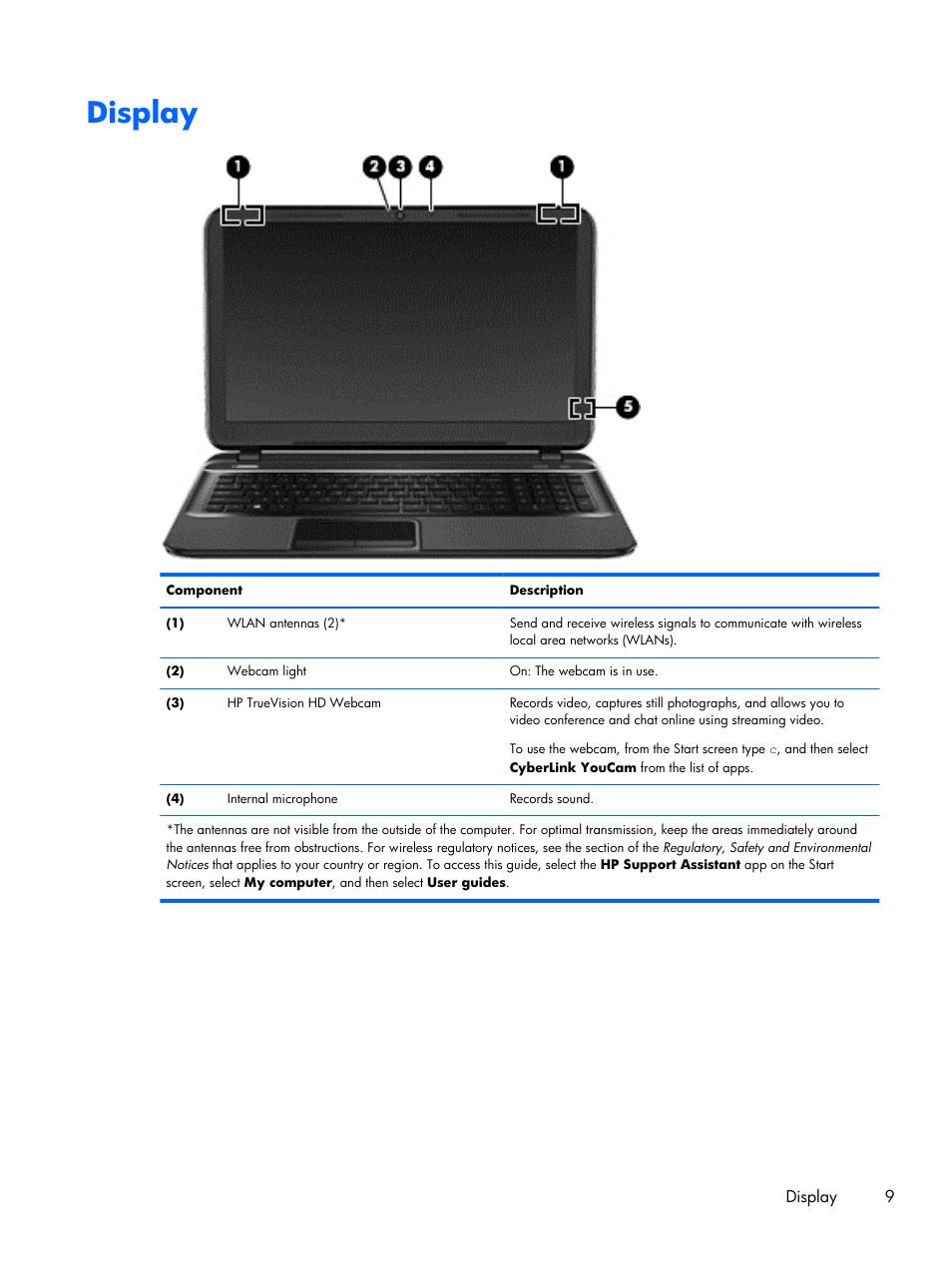 Display | HP 15 User Manual | Page 17 / 101